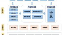 两部门印发超高清视频标准体系建设指南(2020版)