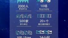 浪潮网络智能SDN平台 助力四川打造一流政务云中心