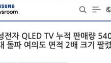 三星宣布QLED电视全球累计销量破540万台,电视面积约汝矣岛的2倍