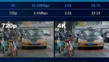 5G加持,4K高清无线直播有望成为新的杀手级应用