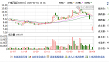 广电网络:融资净偿还791.95万元