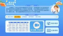 """【广电有为】贵广网络联合教育厅上线""""空中黔课""""直播与点播服务"""
