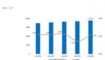 我国2020年一季度有线电视高清数字用户超1.1亿户