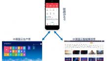 索贝中标浙江广播电视集团中国蓝云智能平台项目