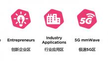 GSMA宝石计划曝光,5G IN有大动作!
