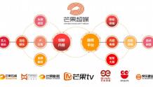 芒果超媒去年营收达140亿元,芒果TV有效会员达3613万,仍是唯一盈利视频平台