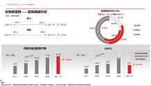 TCL互联网业务雷鸟科技2021年上半年收入同比增长49.6%,盈利能力增强