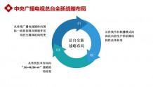 梅剑平:中央广播电视总台国际传播技术体系与科技创新