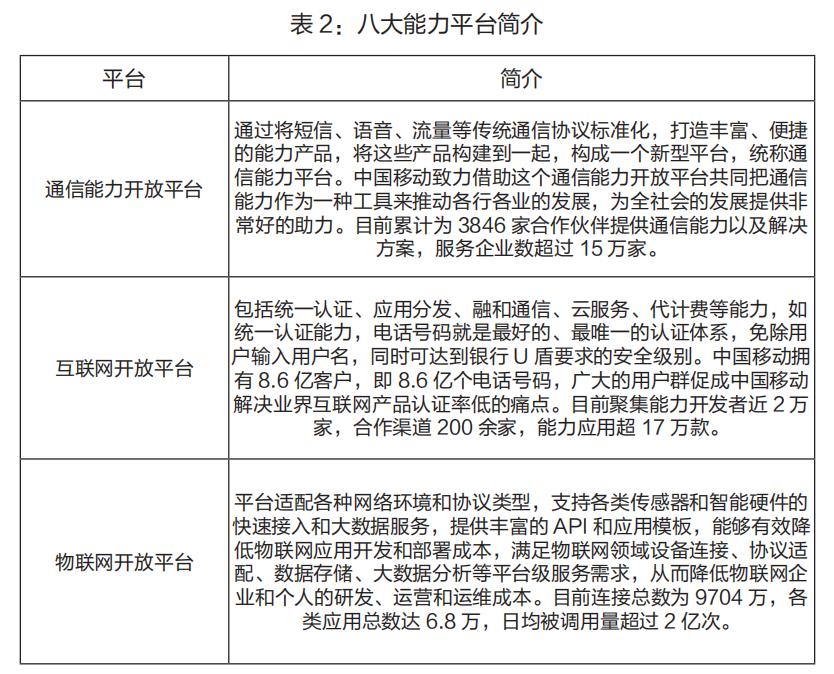 《中国移动星辰计划白皮书》发布 构建5G合作新生态-DVBCN