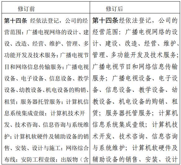 广西广电修改《公司章程》 新增信息服务业务与影视节目制作-DVBCN