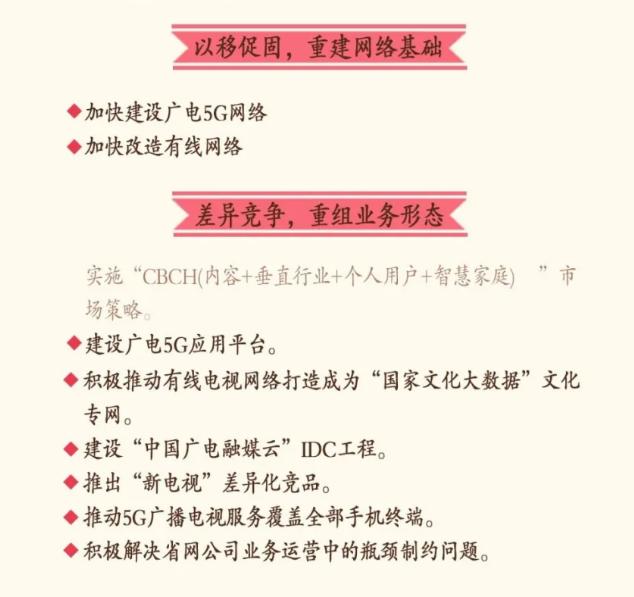 中国广电:2025年营收成全球电信运营商前20强,2030年前10强!-DVBCN