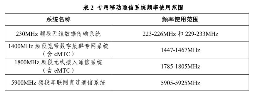 中国广电5G工业互联网/物联网等深度场景有了支持!工信部发布新版专用无线频率指南-DVBCN